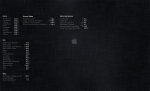 Mac keyboard Shortcuts Wallpaper